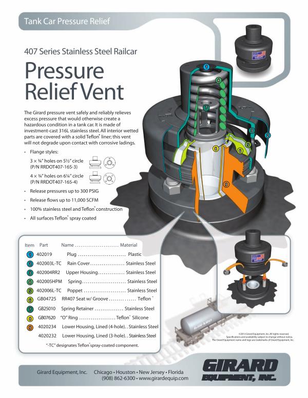RR407 Railcar Pressure Relief Vent Valve-Girard Equipment